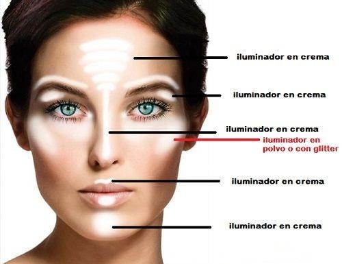 Cómo Usar El Iluminador Para Conseguir Un Rostro Descansado Iluminador De Ojos Como Usar El Iluminador Maquillaje Paso A Paso