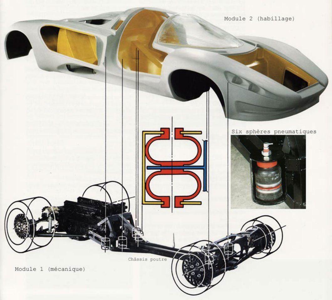 Dual Frame By Franco Sbarro Tecnolog 237 A Automotriz