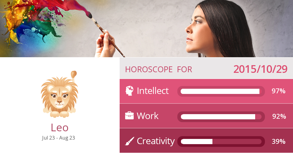 Leo Work, Creativity and Intellect predictions for 2015/10/29. Are they accurate? Pin=Yes | Favorite=No