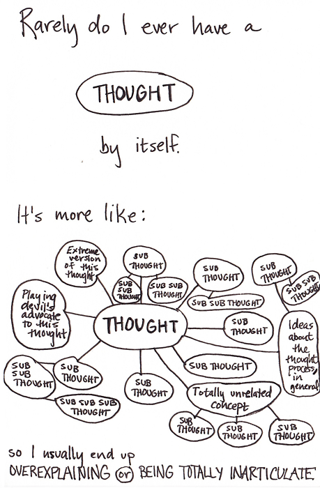 """""""I rarely hove a thought by itself."""" Hahaha! I can totally relate to this."""