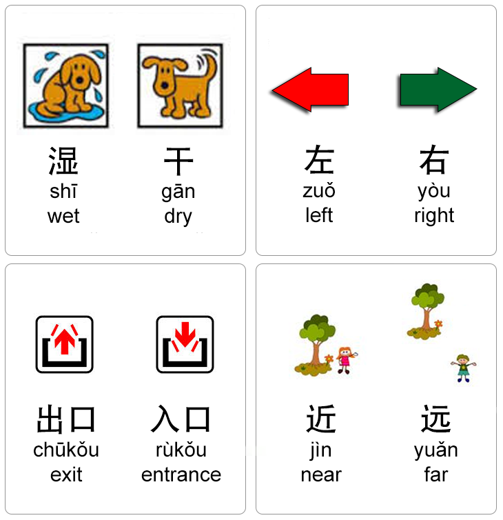 Simplified Chinese characters - Wikipedia