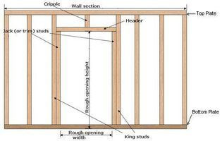how to frame a new interior wall door frame prehung on construction wall structure general info id=58130
