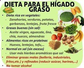 Dieta recomendada adecuada para el higado graso, alimentos recomendados esteatosis hepática