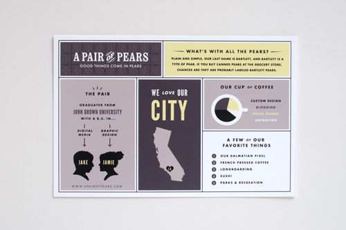 Promotional Postcard Infographic - A Pair of Pears