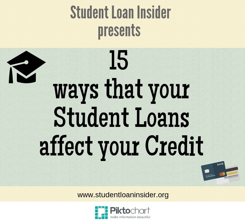 15 Ways Student Loans Can Affect Your Credit And If You Should
