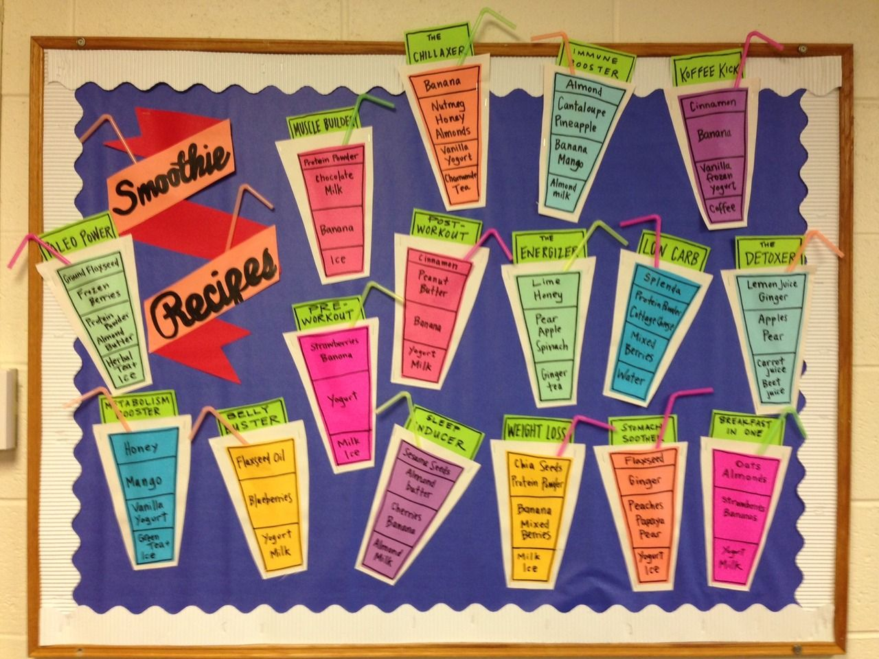 Classroom Bulletin Board Ideas Nutrition Month ~ Smoothie ideas great idea for a bulletin board in the