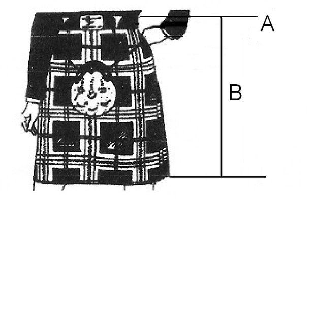 Picture of Step 1: Measurements | Kilts/Bonnets | Pinterest | Kilts ...