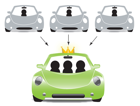 India's first OnDemand Ride Sharing & Flexible Carpooling