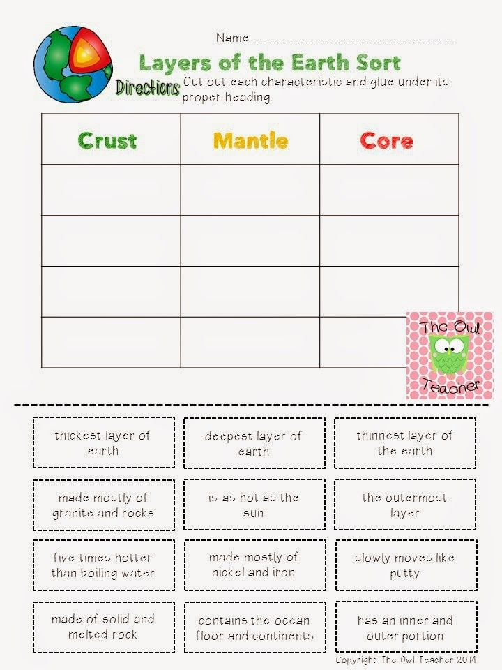 a free download where students sort between the layers of the earth and their…