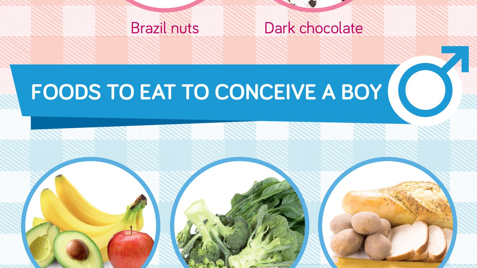Foods That Can Help You Conceive A Girl Or Boy Infographic Conceiving A Girl Conceiving A Boy Concieving A Baby Boy