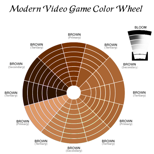 colour wheel how to make brown