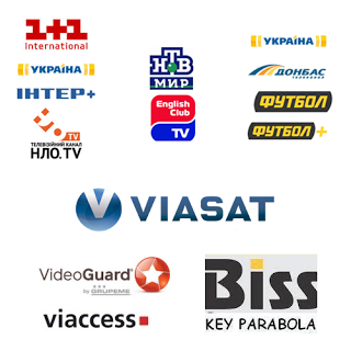 Portail Des Frequences Des Chaines Ukraine Channels In Astra 23 5 E Frequency And Key Channel Satellite Tv Frequencies