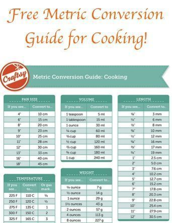 Free Metric Conversion Chart For Cooking Info Pinterest