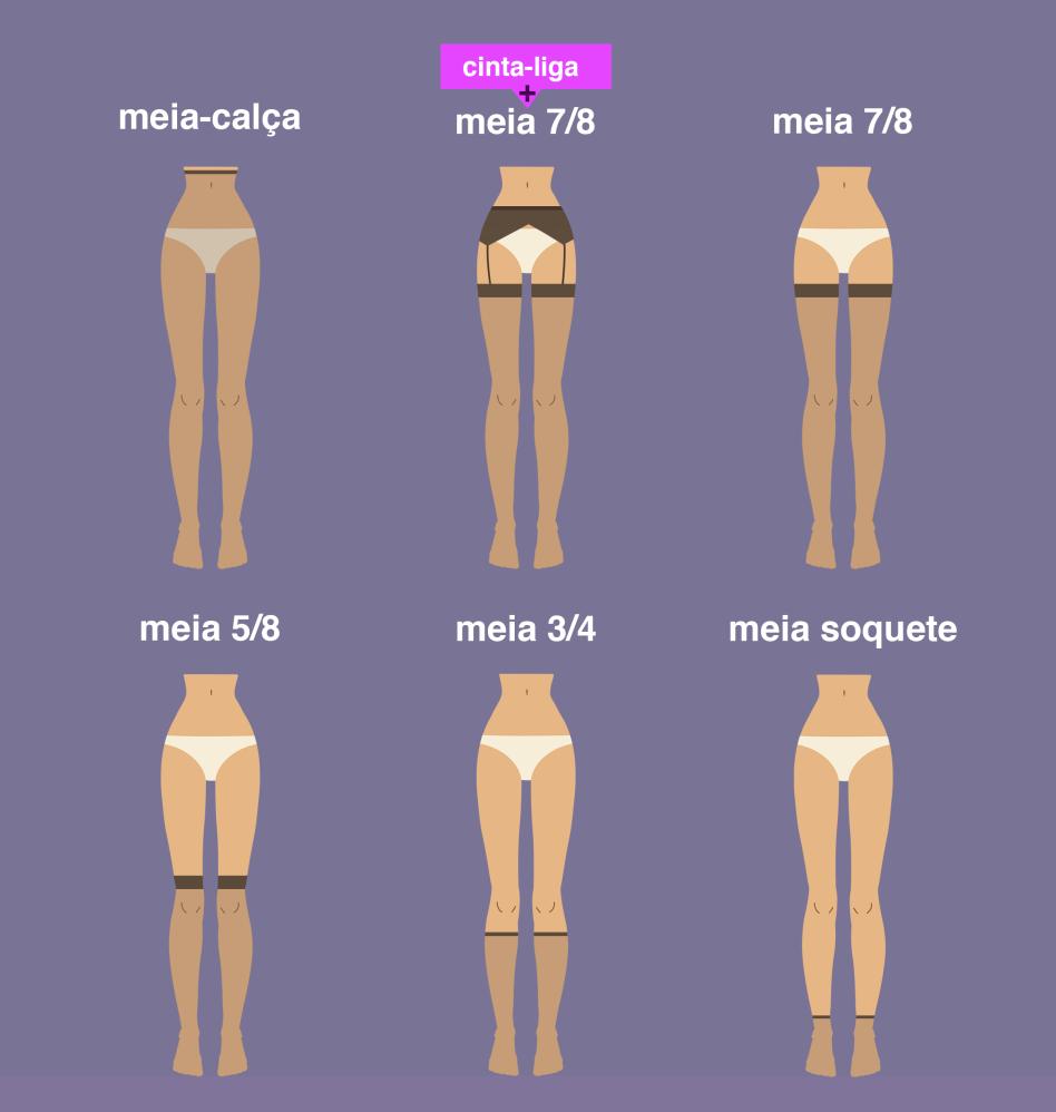 45b8fe1e0 Achei muito boa essa ilustração explicando de maneira bem didática as  diferenças entre meia-calça