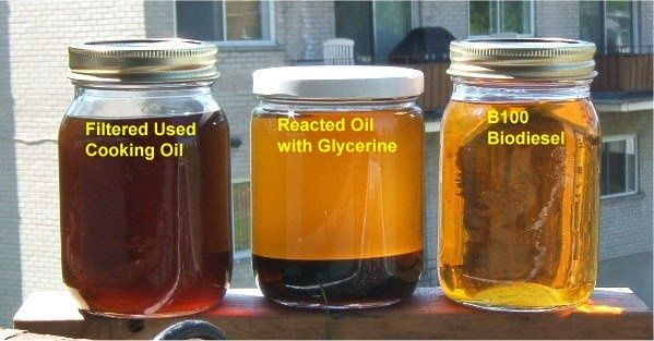 Home Based Production Of Biodiesel From Waste Vegetable Oil