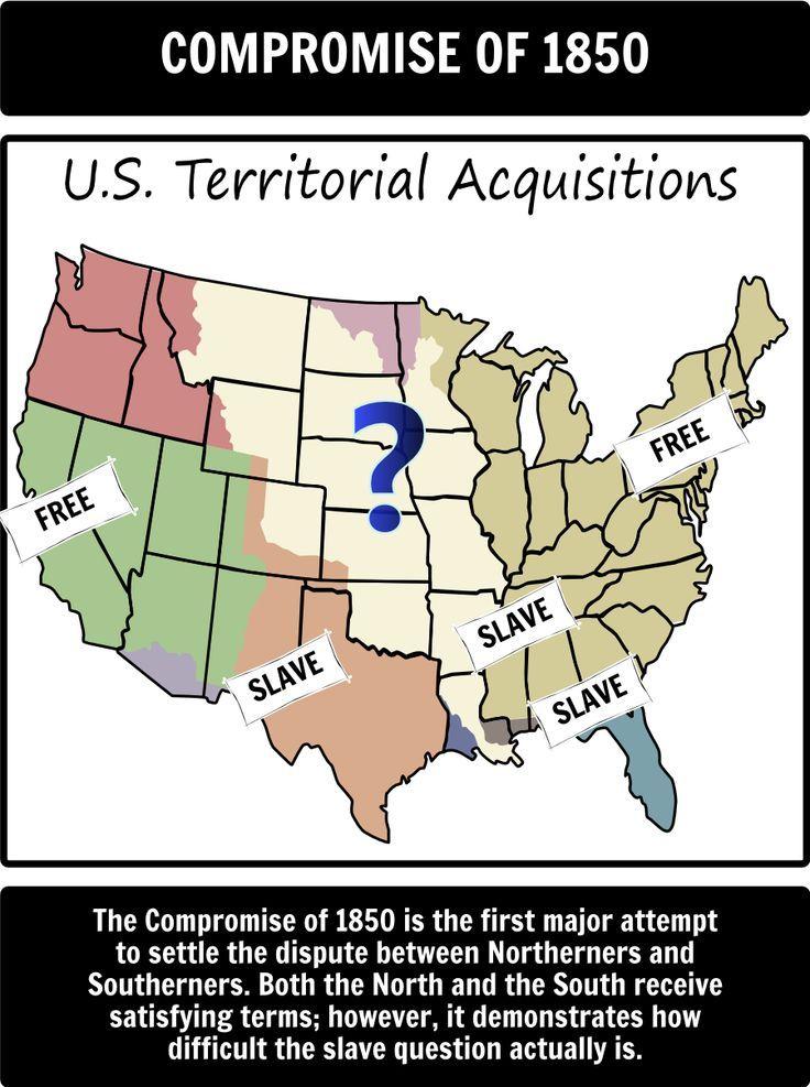1850s America Map.1850s America A Precursor To The American Civil War Timeline