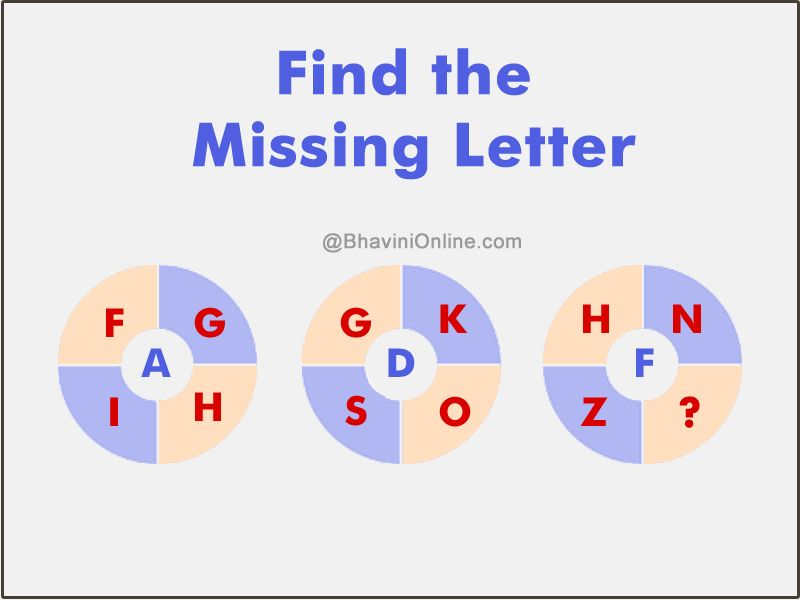 Fun Alphabet Riddle Find The Missing Letter In The Circles
