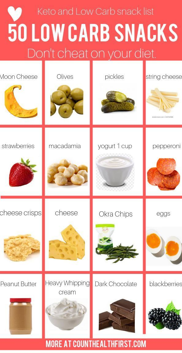 50+ Low Carb Snacks for Beginners Best low carb snacks
