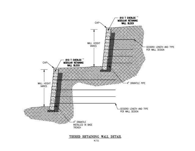 Tiered Retaining Wall Detail Landscaping Retaining Walls Retaining Wall Backyard Retaining Walls