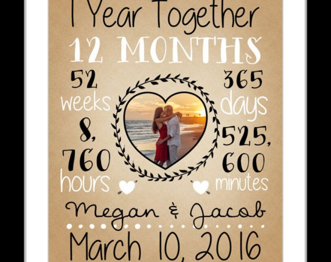 First anniversary together 1 year anniversary gift for for 1st year anniversary gift ideas for wife