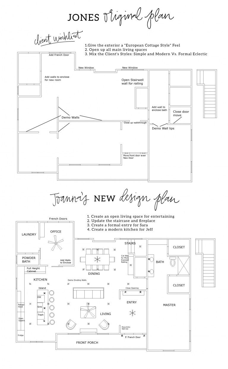 House Plans Farmhouse