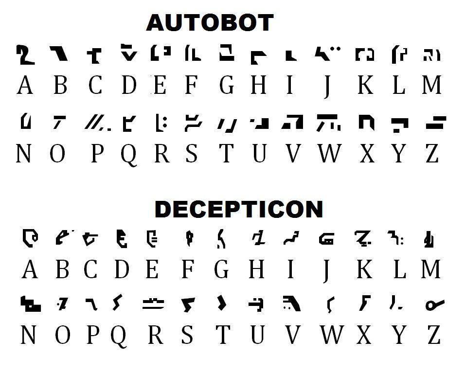 Toy Names A Z : Autobot and decepticon alphabets transformers