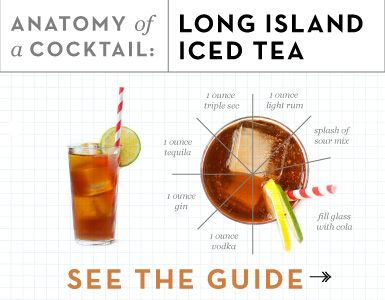 Long island iced tea cocktail drink trends iced tea for Cocktail long island