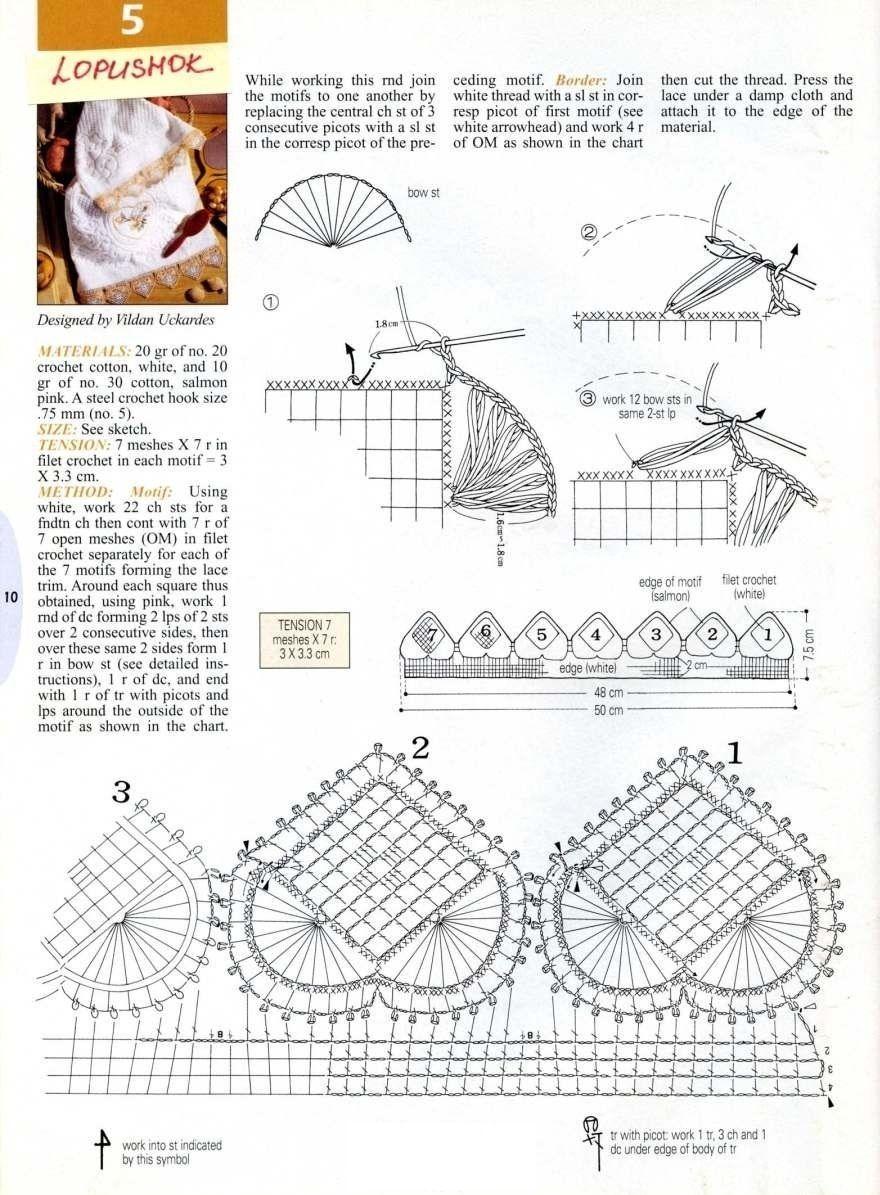 Toalla Puntillas Crochet Patron - Patrones Crochet | Puntillas ...
