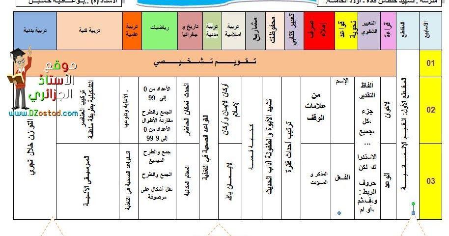 جميع المخططات الشهرية السنة الثالثة إبتدائي الجيل الثاني Education Chart Generation