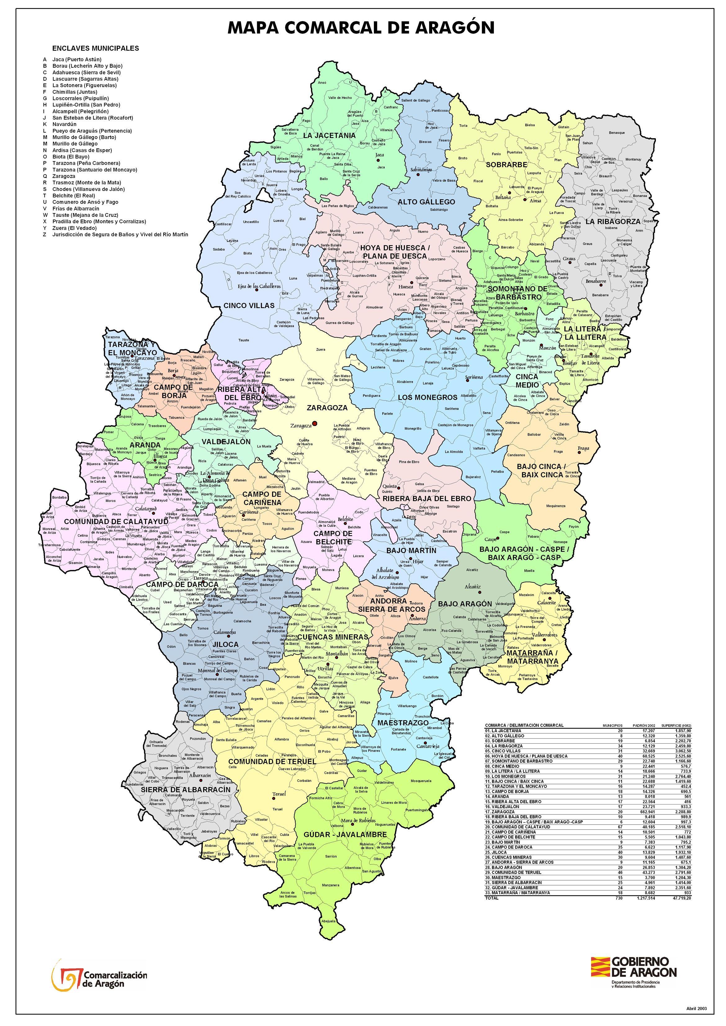 Aragon Esta Dividida Por Tres Provincias Huesca Zaragoza Y