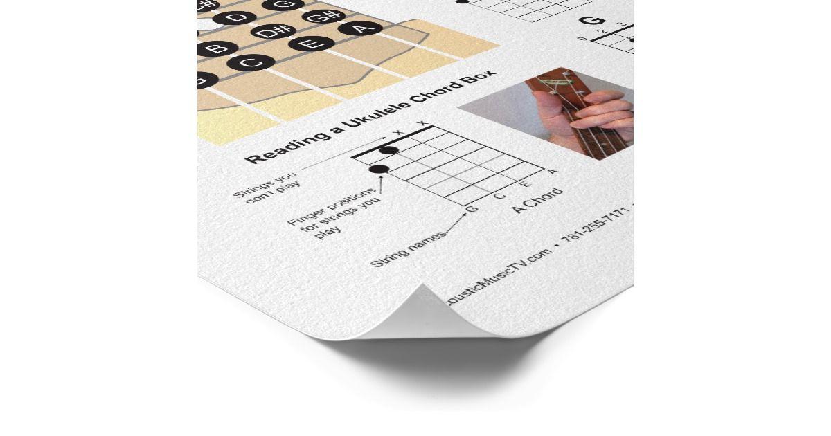 Ukulele Chords Finger Chart And Fretboard Poster Ukulele Chords