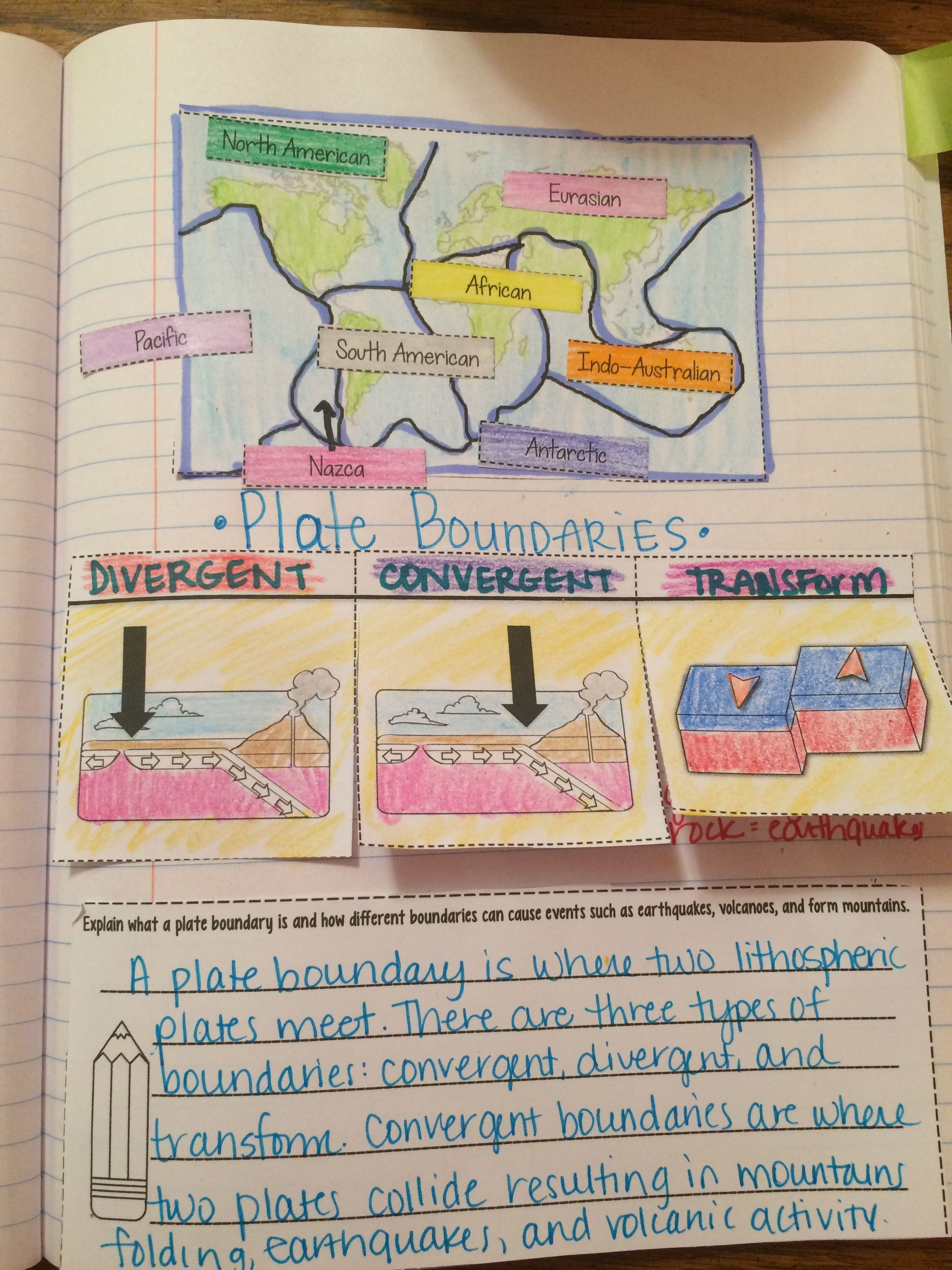 Tectonic Plates Worksheet 6th Grade