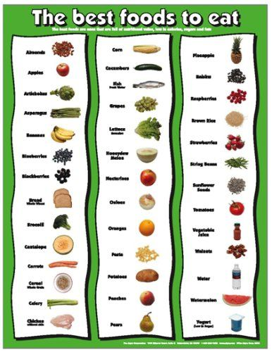 "AmazonSmile Best Foods to Eat 17"" X 22"" Laminated Poster"