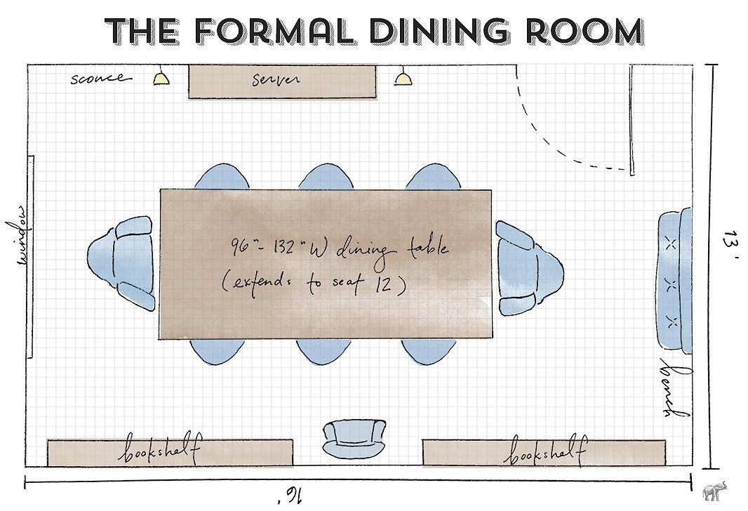 How To Maximize Your Dining Room Layout  Room Decorating And Prepossessing Dining Room Layout Design Ideas