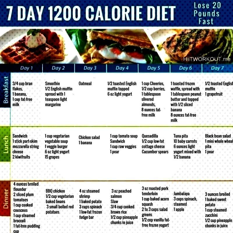 of the meals you could expect in your delivery when you order a 1200 Calorie Deit Plan including br