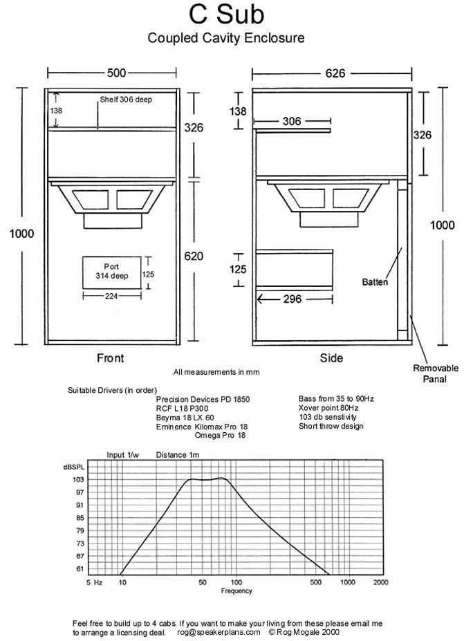 planos de cajas acusticas detallados mas imagenes