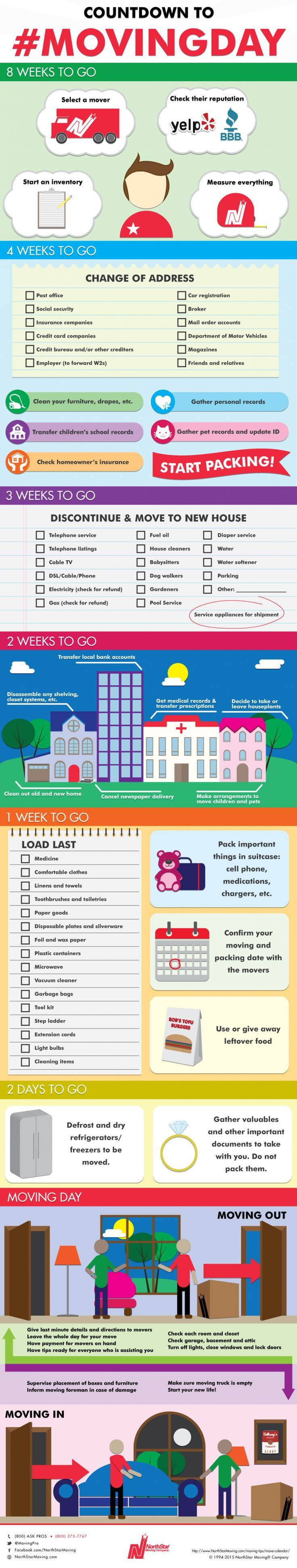 The Ultimate Moving Day Count Down Checklist | Umzug, Einrichtung ...