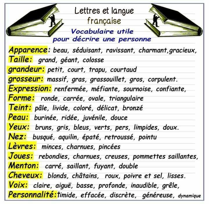 Decrire Une Personne Liste De Vocabulaire Vocabulaire Francais Vocabulaire