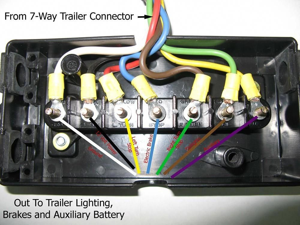 Part Otp Ptc Jb Description 1 One Trailer Wiring Junction Box For 7 Way Or 6 Way Trailer Connectors This J Vintage Camper Trailer Trailer Wiring Diagram