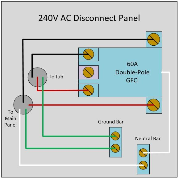 Amazing What Does Neutral Wire Do Image - Electrical Circuit Diagram ...