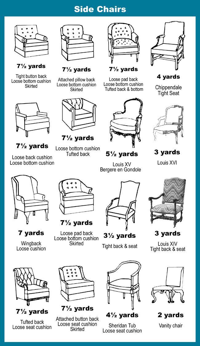 Uphostery Chart Redo Furniture Diy Furniture Upholstery Linen Furniture