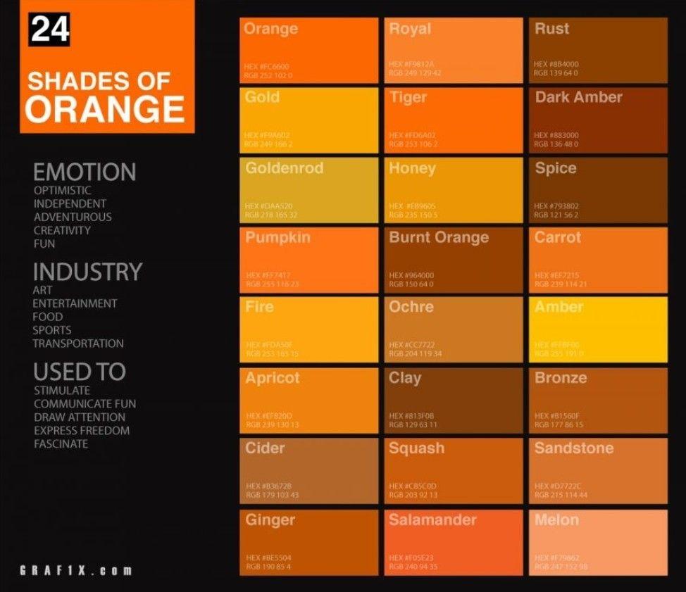 Pin By Laurie Ross On Colours Orange Color Palettes Orange Color Shades Color Psychology