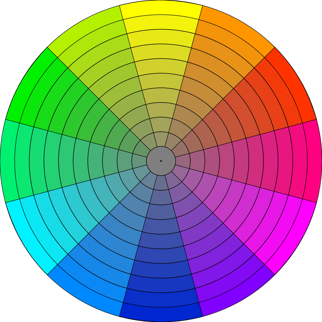 Chroma Wheel For Gamut Mapping By Fengl0ng Yurmby Pro Tips 2d