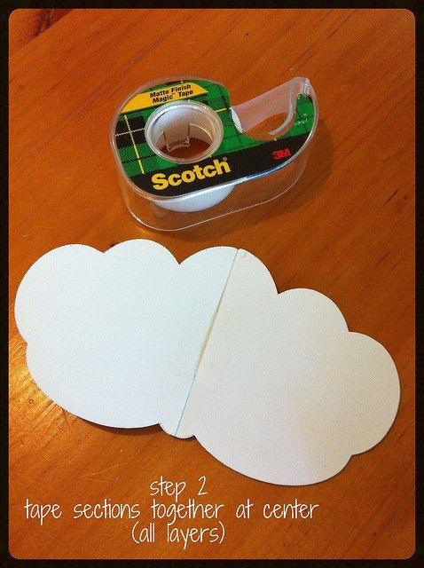 So, because it makes perfect sense to begin decorating before even knowing where we're going to live, I made a paper cloud mobile for the girls' new room. I figured it was safe to go a…