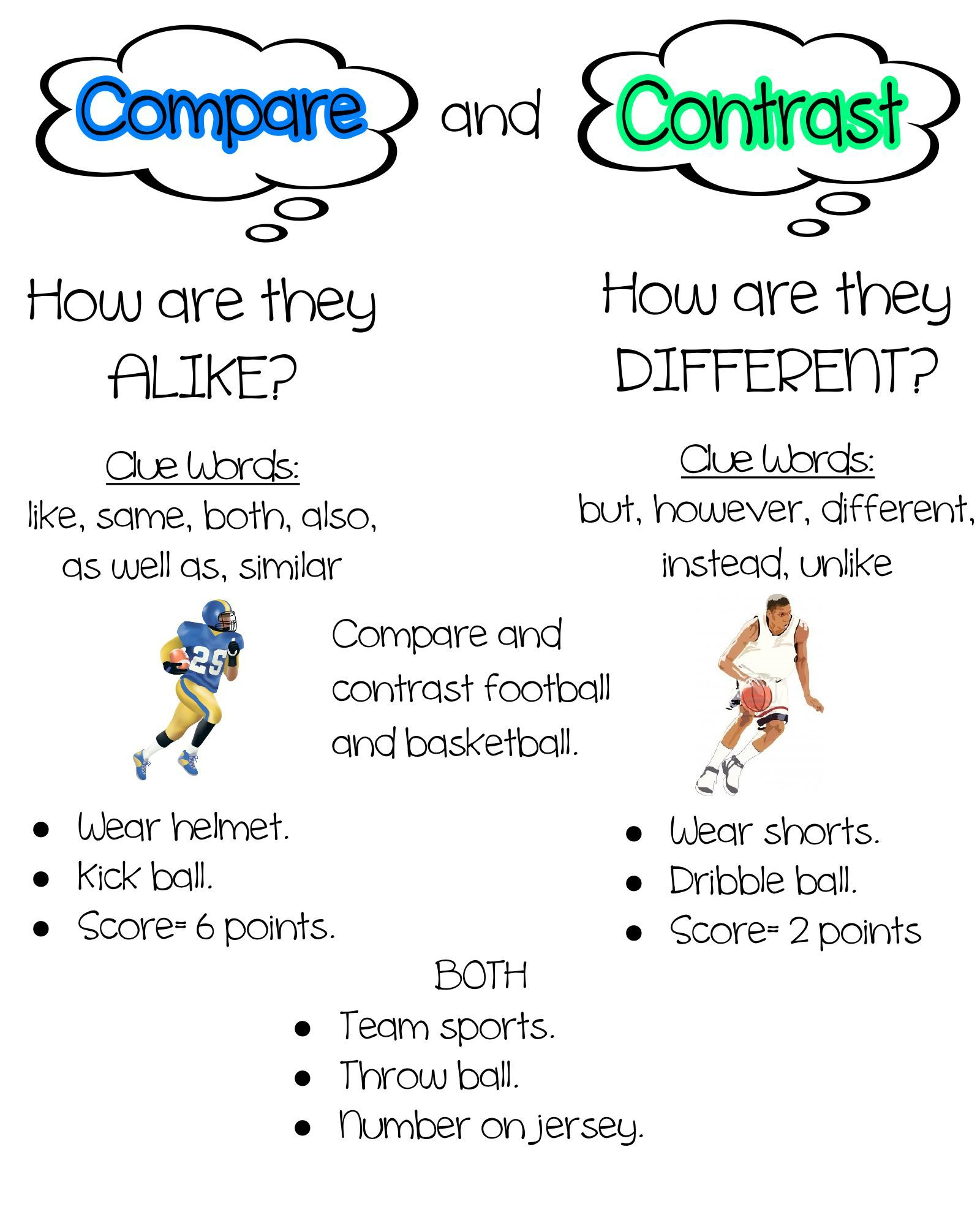 Just Made This To Introduce Compare And Contrast To My