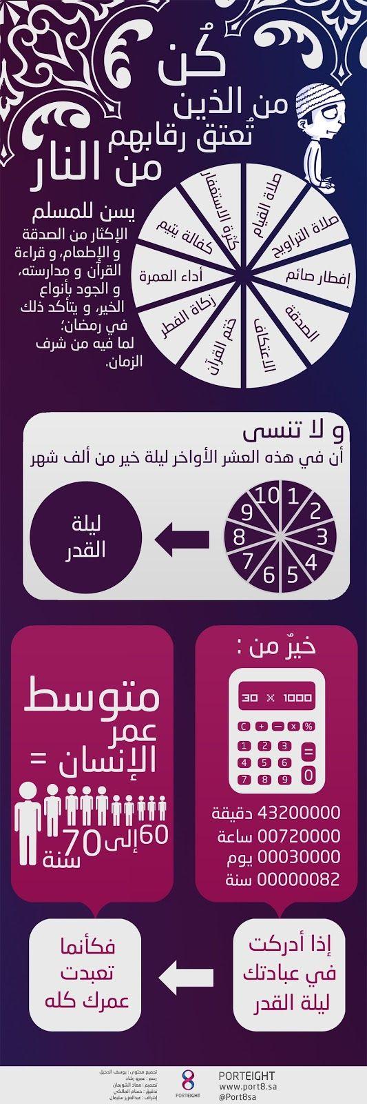 مدونة محلة دمنة العشر الأواخر من رمضان Islamic Phrases Islamic Information Ramadan