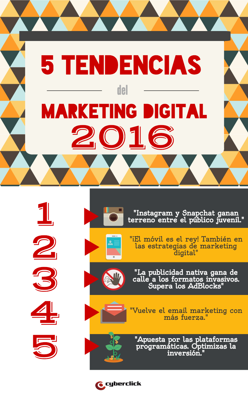 5 tendencias de marketing digital para 2016