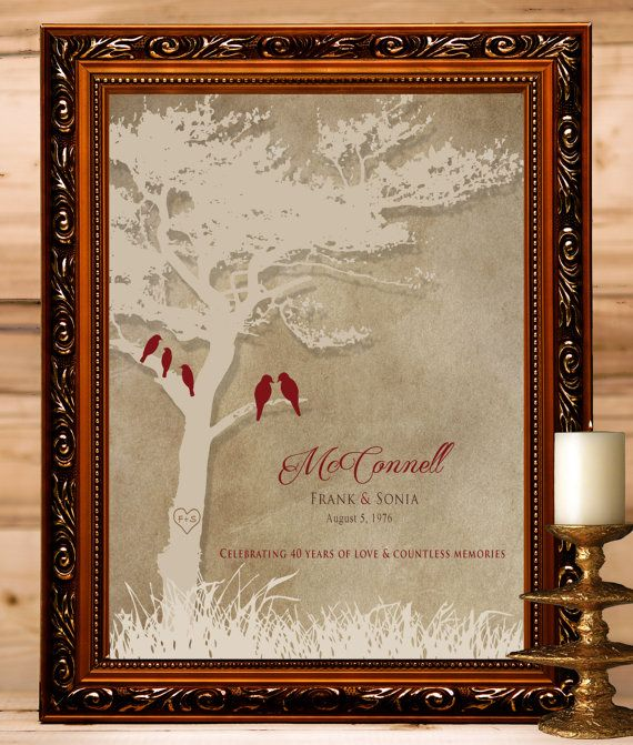 40th Wedding Anniversary Gifts Ideas: 40th Anniversary Gift For Parents