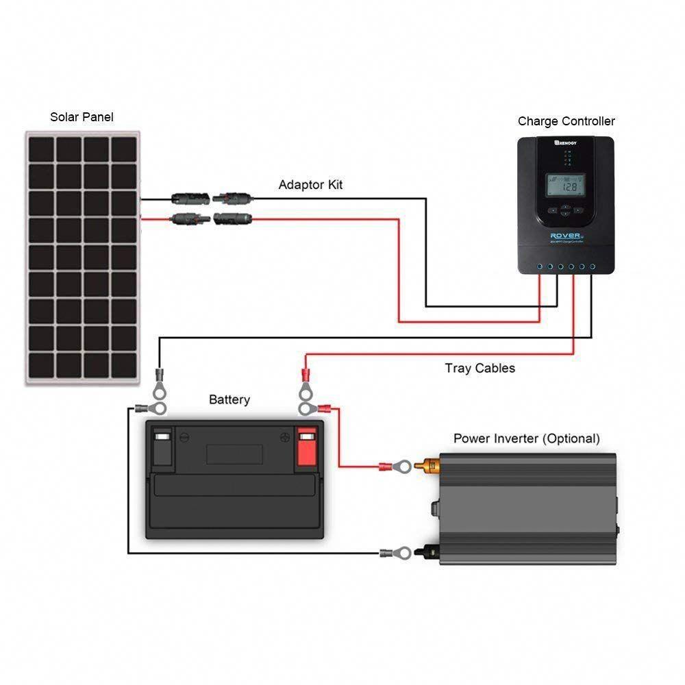 100 Watt 12 Volt Monocrystalline Solar Starter Kit Useful Tools Store Solar Energy Panels Solar Panels Solar Panel System