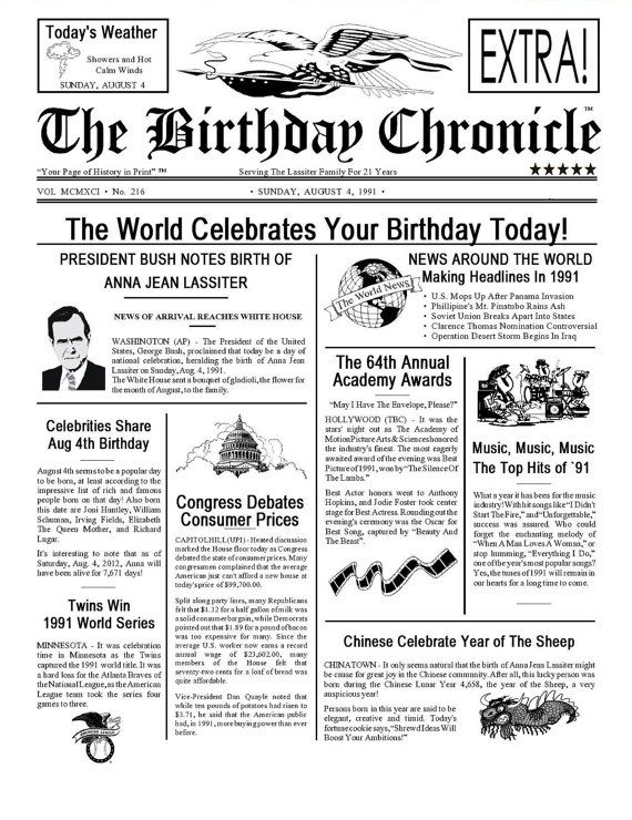 Influential image in what happened on my birthday printable